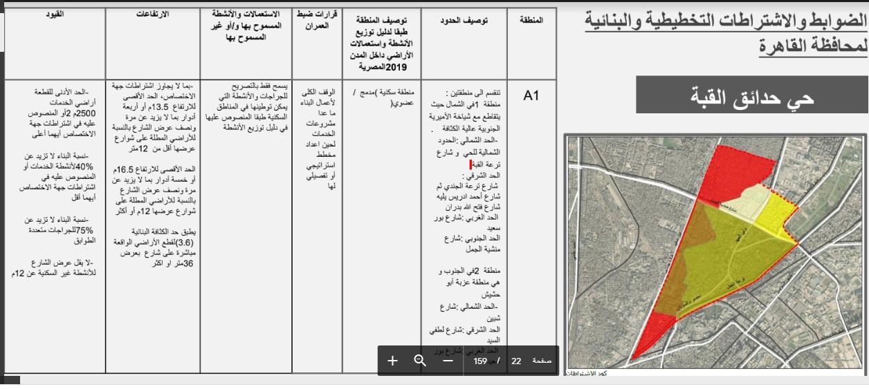 ننشر خريطة المناطق التي سيتم وقف البناء فيها نهائياً وفق مسودة المشروع الأولي لاشتراطات البناء 2