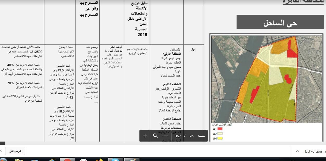 ننشر خريطة المناطق التي سيتم وقف البناء فيها نهائياً وفق مسودة المشروع الأولي لاشتراطات البناء 6