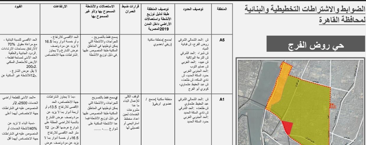 ننشر خريطة المناطق التي سيتم وقف البناء فيها نهائياً وفق مسودة المشروع الأولي لاشتراطات البناء 8