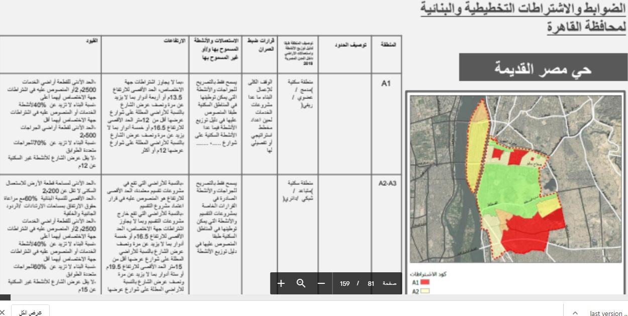 ننشر خريطة المناطق التي سيتم وقف البناء فيها نهائياً وفق مسودة المشروع الأولي لاشتراطات البناء 3