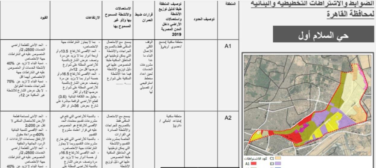 ننشر خريطة المناطق التي سيتم وقف البناء فيها نهائياً وفق مسودة المشروع الأولي لاشتراطات البناء 9