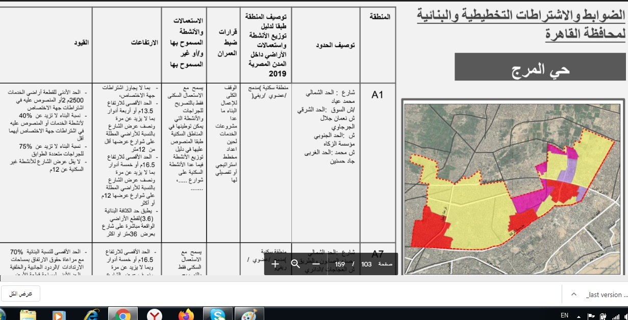 ننشر خريطة المناطق التي سيتم وقف البناء فيها نهائياً وفق مسودة المشروع الأولي لاشتراطات البناء 10