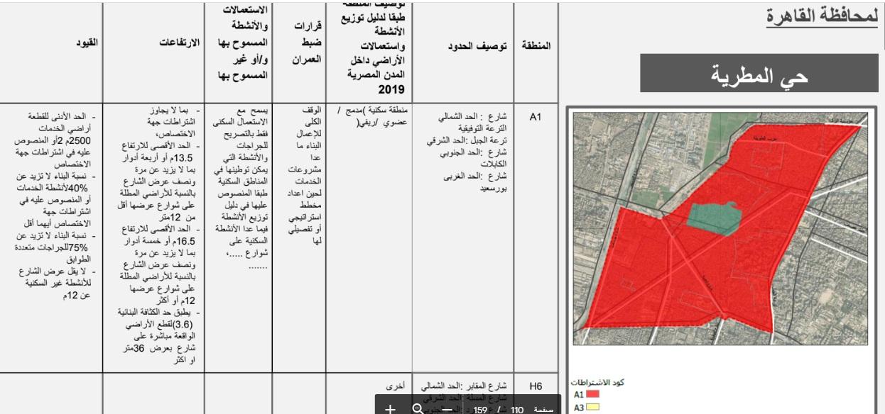 ننشر خريطة المناطق التي سيتم وقف البناء فيها نهائياً وفق مسودة المشروع الأولي لاشتراطات البناء 4