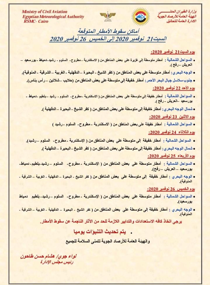 الأرصاد تعلن أماكن سقوط الأمطار وكمياتها على كافة محافظات الجمهورية لمدة 7 أيام 1