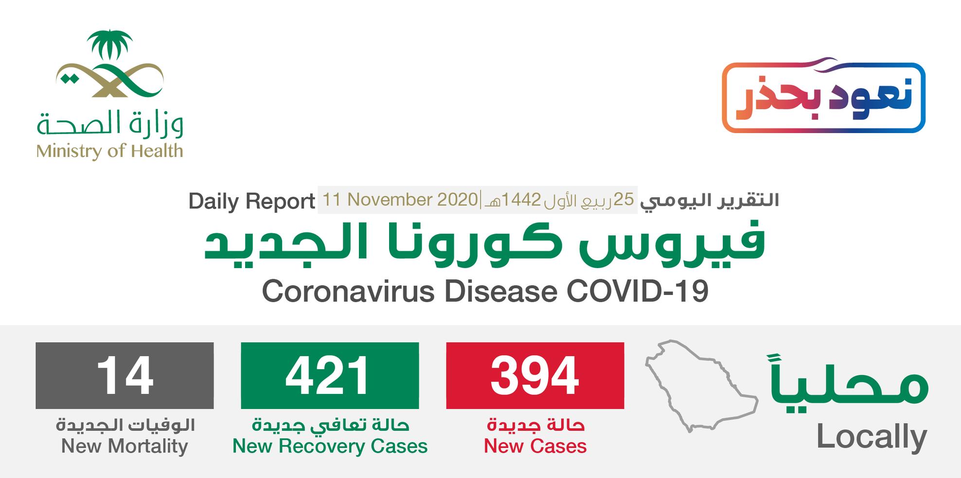إصابات كورونا في السعودية 11 نوفمبر