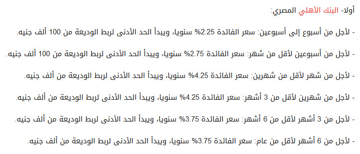 قرار البنك الأهلي وبنك مصر بشأن أسعار الفائدة على الودائع بعد خفض المركزي 1