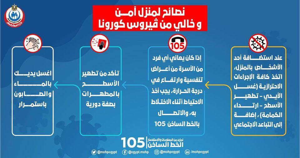 وزارة الصحة تنشر 4 نصائح للمواطنين لجعل منزلك آمناً وخالياً من فيروس كورونا 2