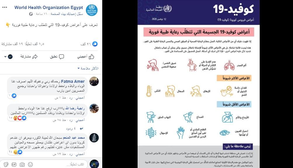 منظمة الصحة العالمية بمصر تكشف أعراض فيروس كورونا التي تتطلب رعاية طبية فورية وعاجلة 1