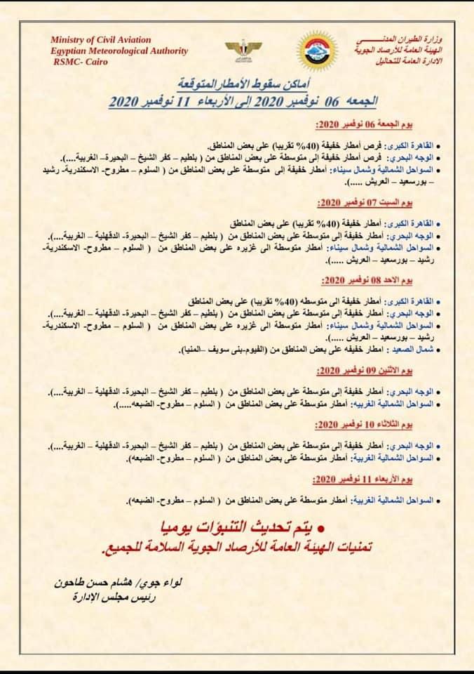 الأرصاد تعلن أماكن سقوط الأمطار بجميع المحافظات بدايةً من اليوم الجمعة وحتى الأربعاء 11 نوفمبر 2