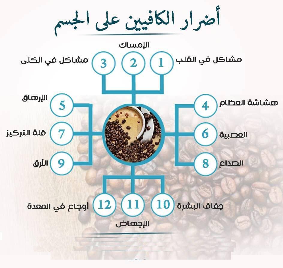 أضرار الإسراف في تناول القهوة .. منها التأثير على النوم مدى الحياة 1