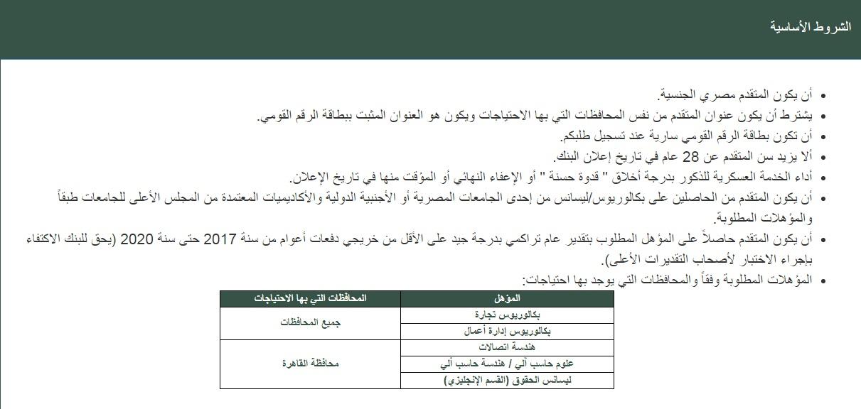 مسابقة تعيينات البنك الزراعي المصري 2021 abe.ebi.gov.eg لخريجي الجامعات والشروط والتفاصيل 3