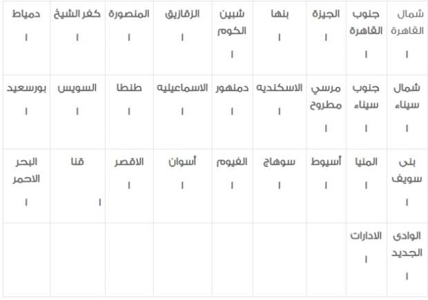 وظائف الشهر العقاري| 2930 وظيفة خالية في مصلحة الشهر العقاري والتوثيق للشباب 4