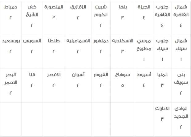 وظائف الشهر العقاري| 2930 وظيفة خالية في مصلحة الشهر العقاري والتوثيق للشباب 7