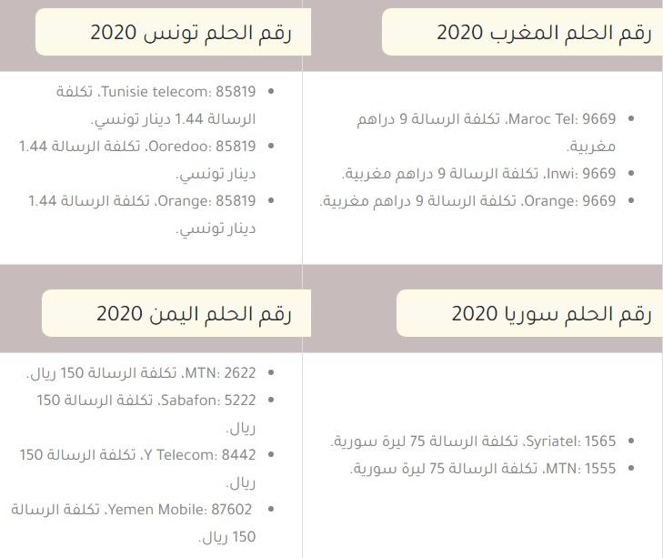 رابط مسابقة الحلم 2021 الرسمي للفوز بـ3000 دولار يوميًا وكيفية الفوز بـ MBC DREAM وأرقام الإشتراك 2