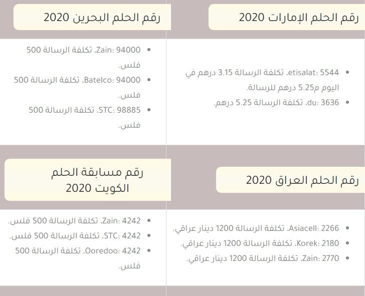 رابط مسابقة الحلم 2021 الرسمي للفوز بـ3000 دولار يوميًا وكيفية الفوز بـ MBC DREAM وأرقام الإشتراك 3
