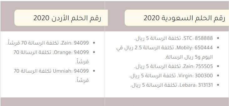 مسابقة الحلم 2021