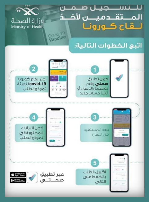 The Saudi Ministry of Health calls for registration in the My Health app to obtain the Corona 1442 vaccine