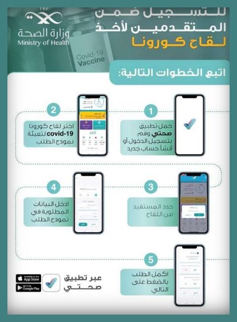 وزارة الصحة السعودية تدعو إلى التسجيل في تطبيق صحتي للحصول على لقاح كورونا 1442