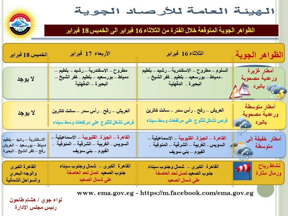 الحكومة ترفع درجة الاستعداد للحالة القصوى تحسبًا لموجة الأمطار التي تضرب البلاد 2