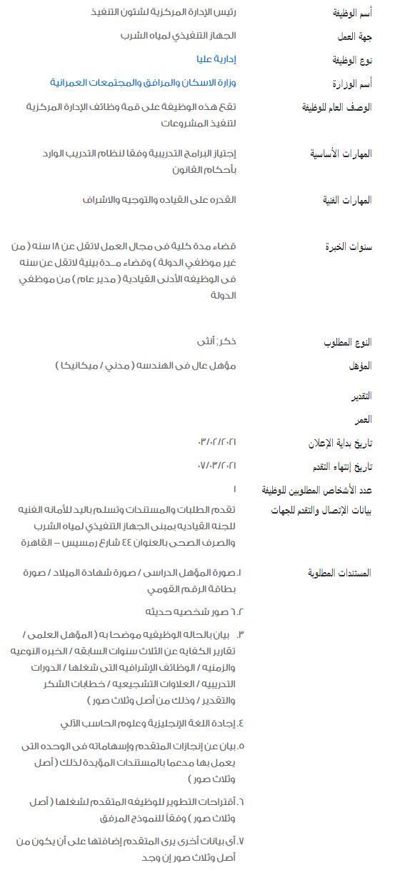 وظائف الحكومة المصرية لشهر فبراير 2021 وظائف بوابة الحكومة المصرية 2