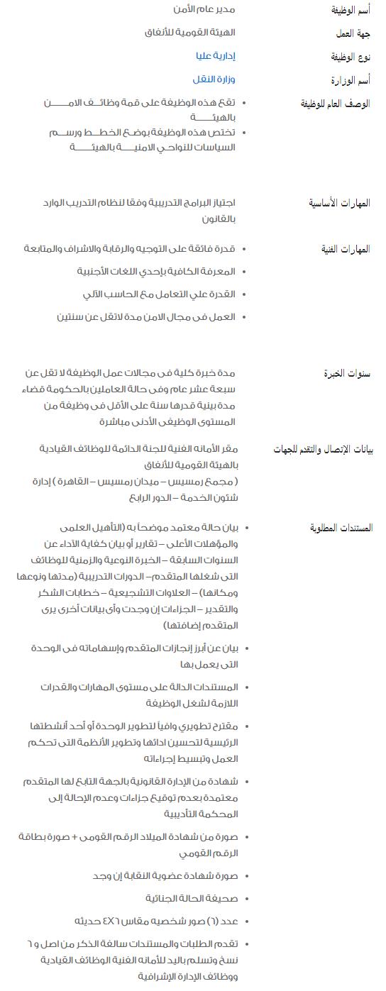وظائف الحكومة المصرية لشهر فبراير 2021 وظائف بوابة الحكومة المصرية 5