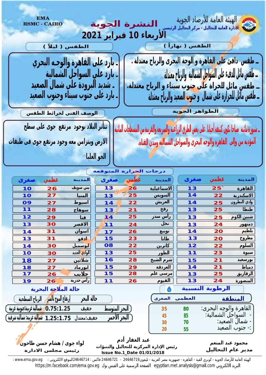 A rise in temperature and an air height .. The meteorology announces the weather today, Wednesday, February 10, 2021, and the expected temperatures 3