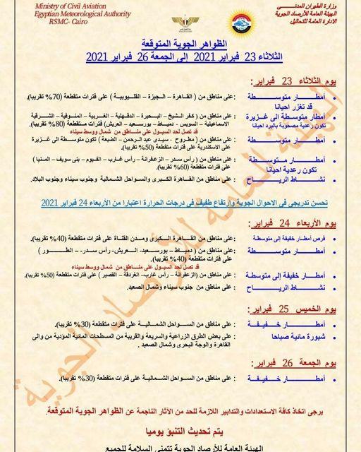 أمطار ورعد وبرق ببعض المحافظات الآن والأرصاد تنصح بعدم فتح النوافذ وتقدم 5 نصائح للمصريين 3