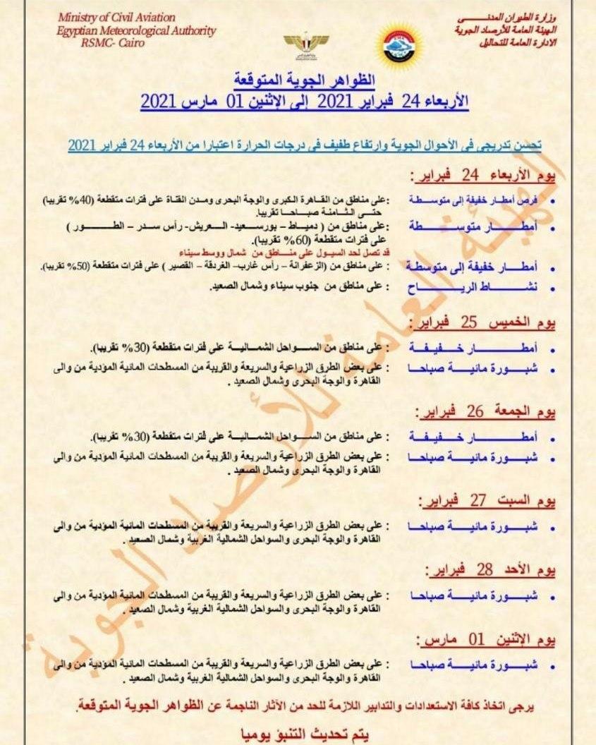 أمطار خفيفة ومتوسطة بالقاهرة والوجه البحري.. حالة الطقس اليوم الأربعاء 24 فبراير 2021 وأماكن تساقط الأمطار 3