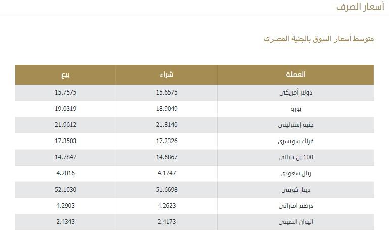 سعر الريال السعودي اليوم 11 مارس 2021 وأسعار العملات العربية والأجنبية 5