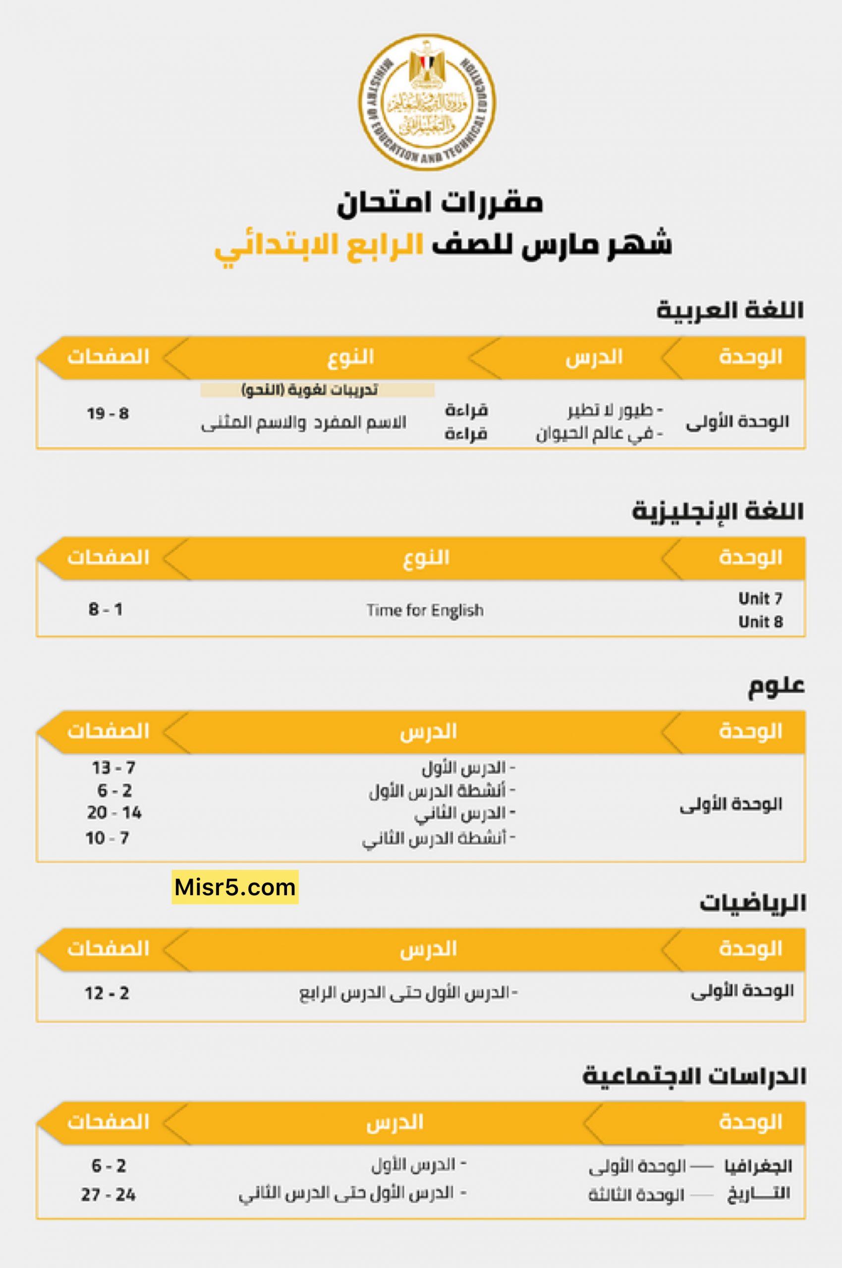 عاجل وزارة التربية والتعليم | تعلن مقررات مراحل الإبتدائية والإعدادية لشهر مارس 3