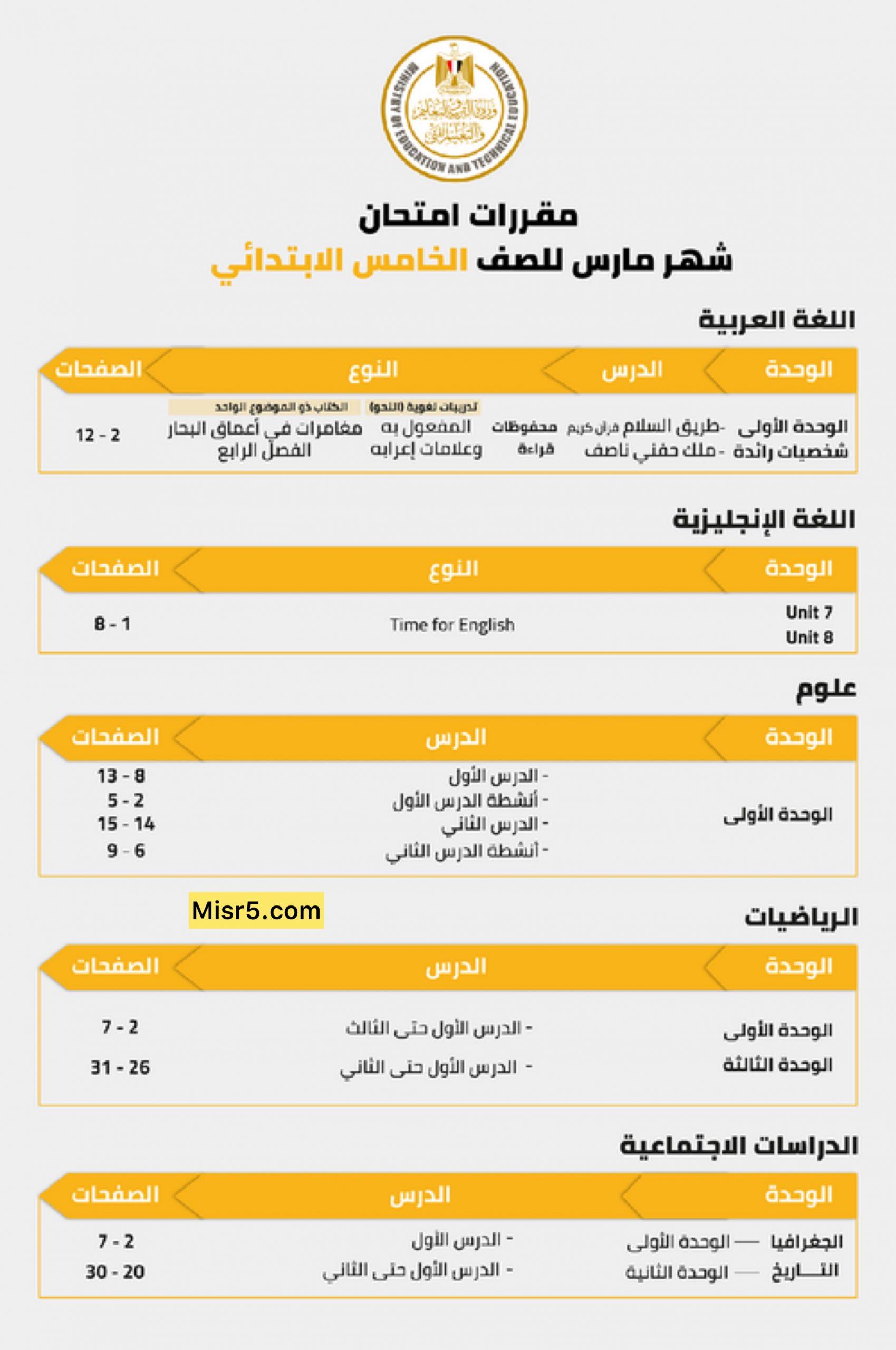 عاجل وزارة التربية والتعليم | تعلن مقررات مراحل الإبتدائية والإعدادية لشهر مارس 2