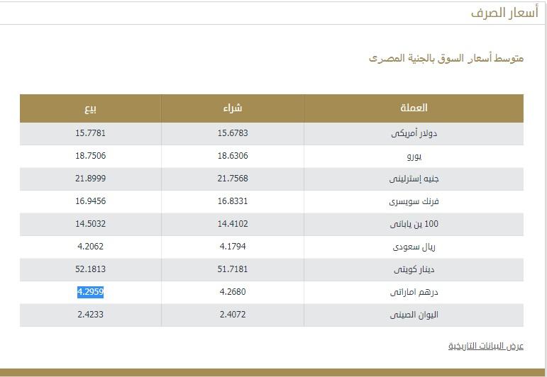 سعر الريال السعودي اليوم 11 مارس 2021 وأسعار العملات العربية والأجنبية 3