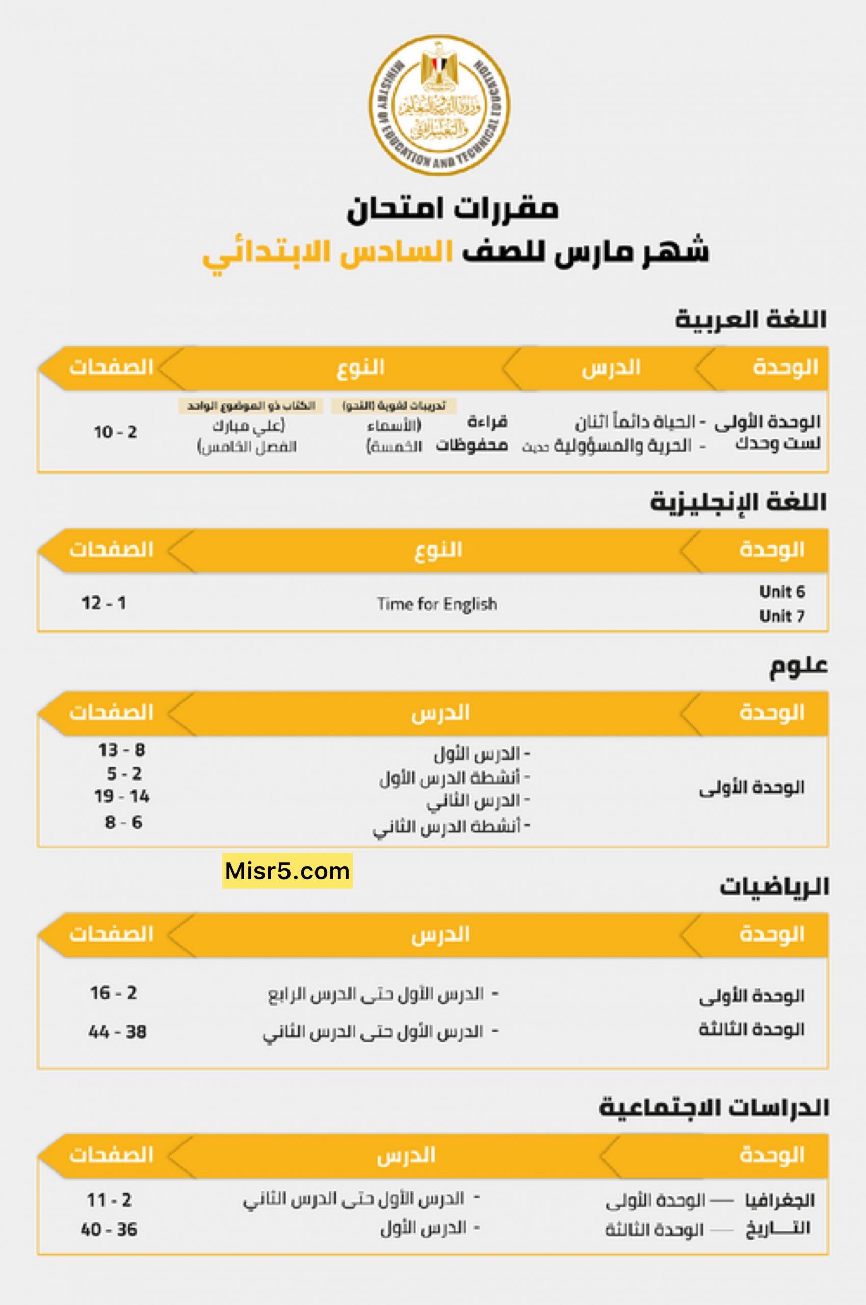 عاجل وزارة التربية والتعليم | تعلن مقررات مراحل الإبتدائية والإعدادية لشهر مارس 1