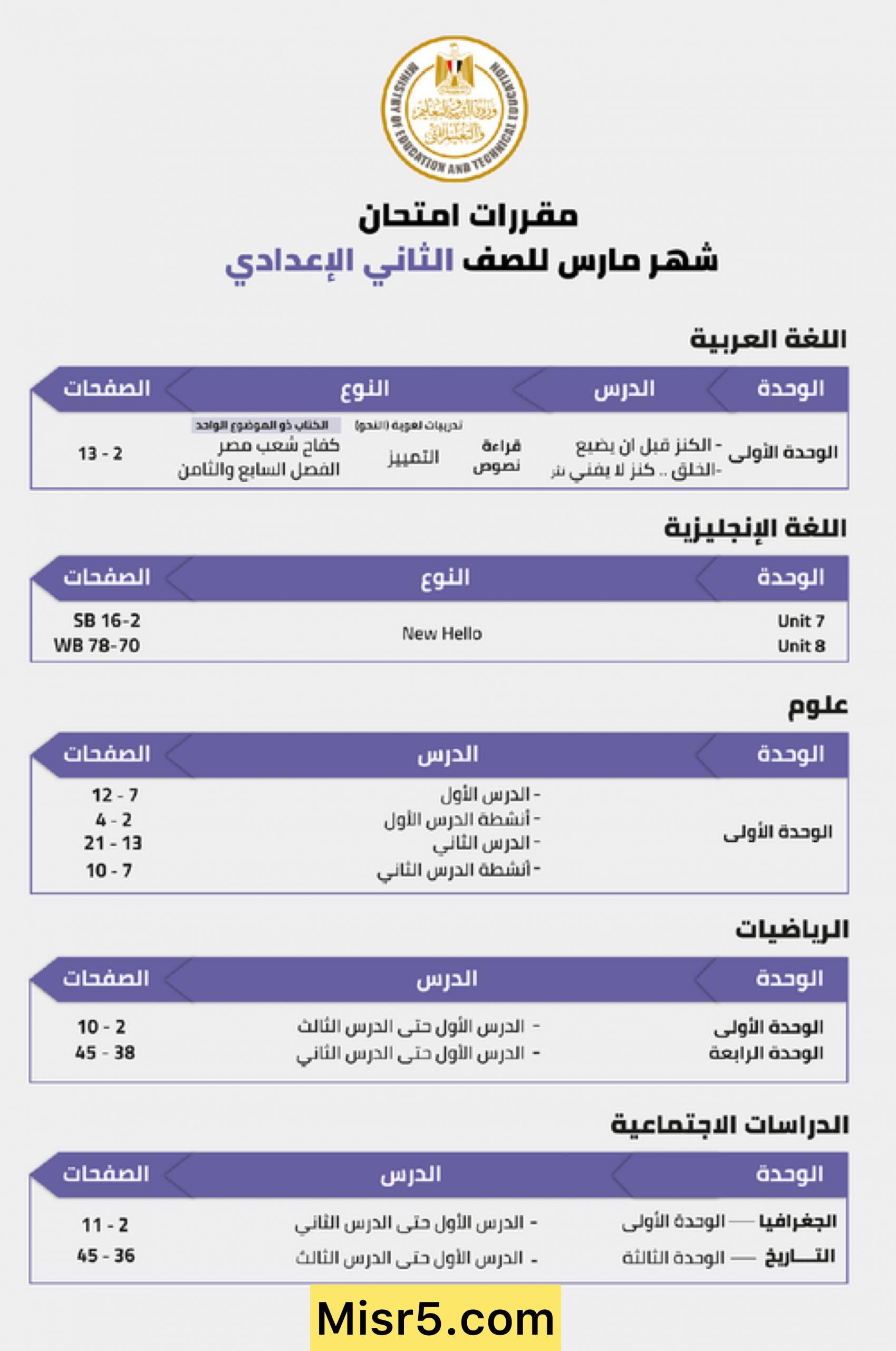 عاجل وزارة التربية والتعليم | تعلن مقررات مراحل الإبتدائية والإعدادية لشهر مارس 5