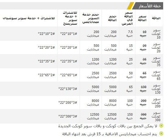 باقات إنترنت اتصالات مصر .. قائمة أكواد إتصالات 1