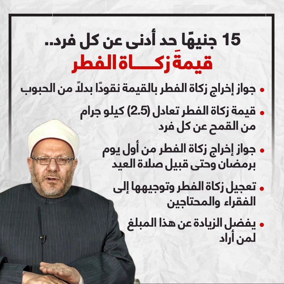 قيمة زكاة الفطر 2021 .. وموعد إخراجها وعلى من تجب 1
