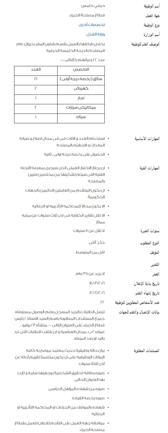 وظائف الحكومة المصرية لشهر أبريل 2021 وظائف بوابة الحكومة المصرية 6