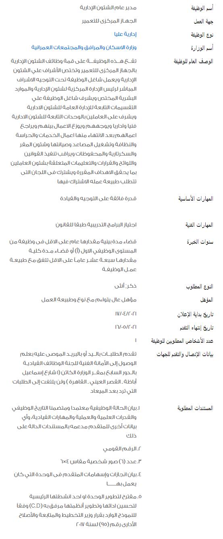 وظائف الحكومة المصرية لشهر مايو 2021 وظائف بوابة الحكومة المصرية 2
