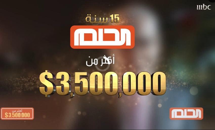 غيّر حياتك بـ SMS.. مسابقة الحلم 2021 تعلن سحبها الثالث على 530 ألف دولار خلال شهر رمضان 2