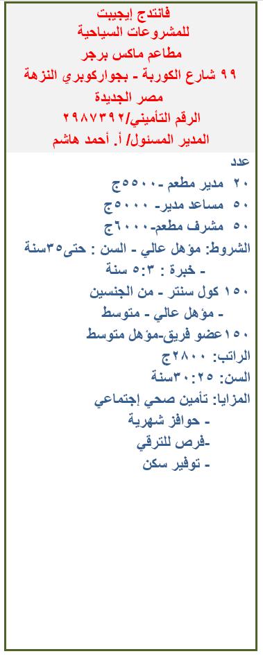 """Empleos para Vantage Egypt para proyectos turísticos """"Max Burger Restaurants"""""""