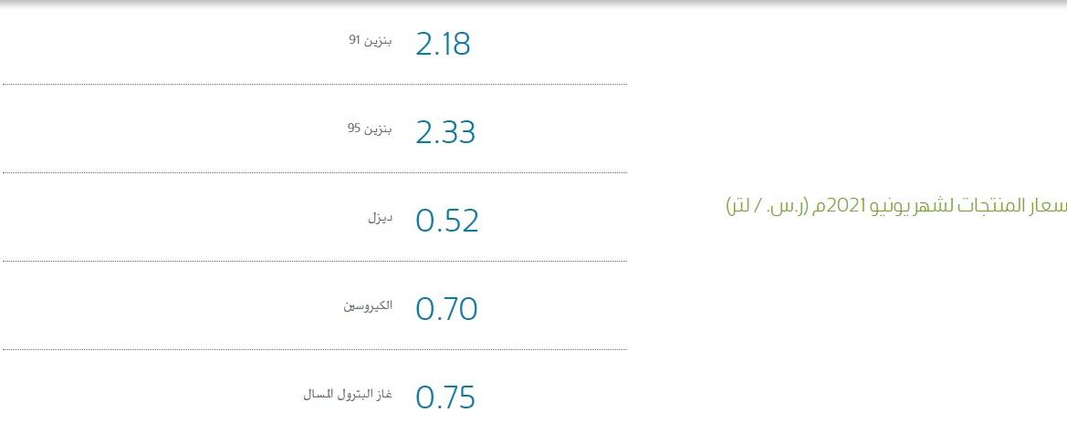 أرامكو السعودية تعلن أسعار البنزين الجديدة عن شهر يونيو 2021 والتطبيق بدايةً من الجمعة 11 يونيو 3