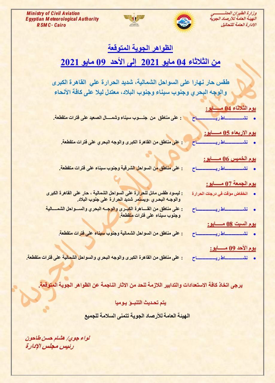 الحرارة 41 بكره في القاهرة.. حالة الطقس اليوم الثلاثاء 4 مايو وحتى الأحد القادم ودرجات الحرارة المتوقعة 4