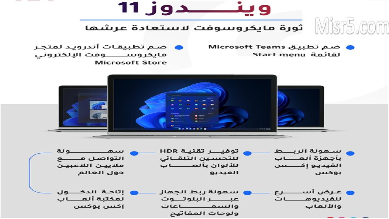 Microsoft's marketing value after Windows 11