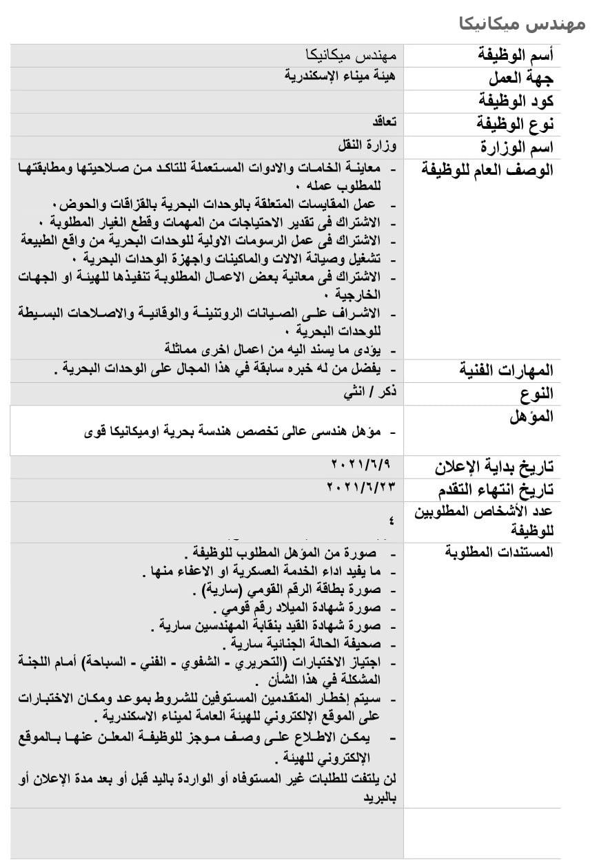 شروط وظائف ميناء الأسكندرية