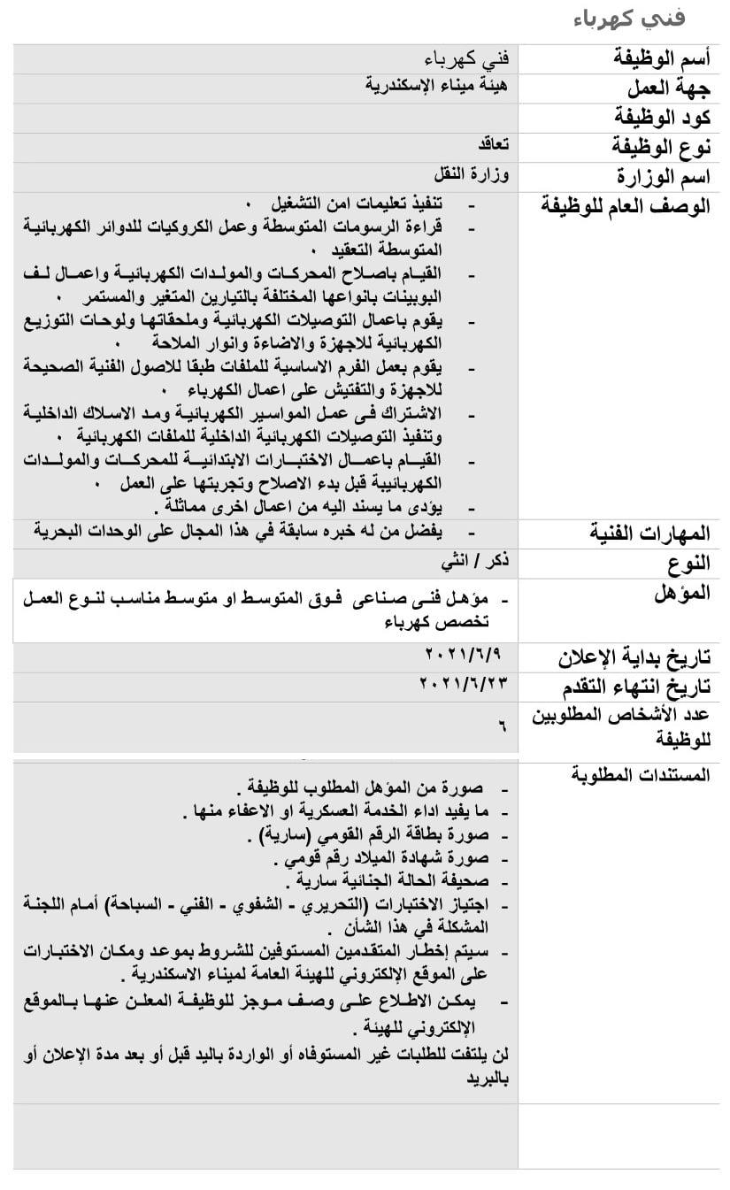 وظائف ميناء الاسكندرية 2021 وطريقة التقديم والمستندات المطلوبة 1