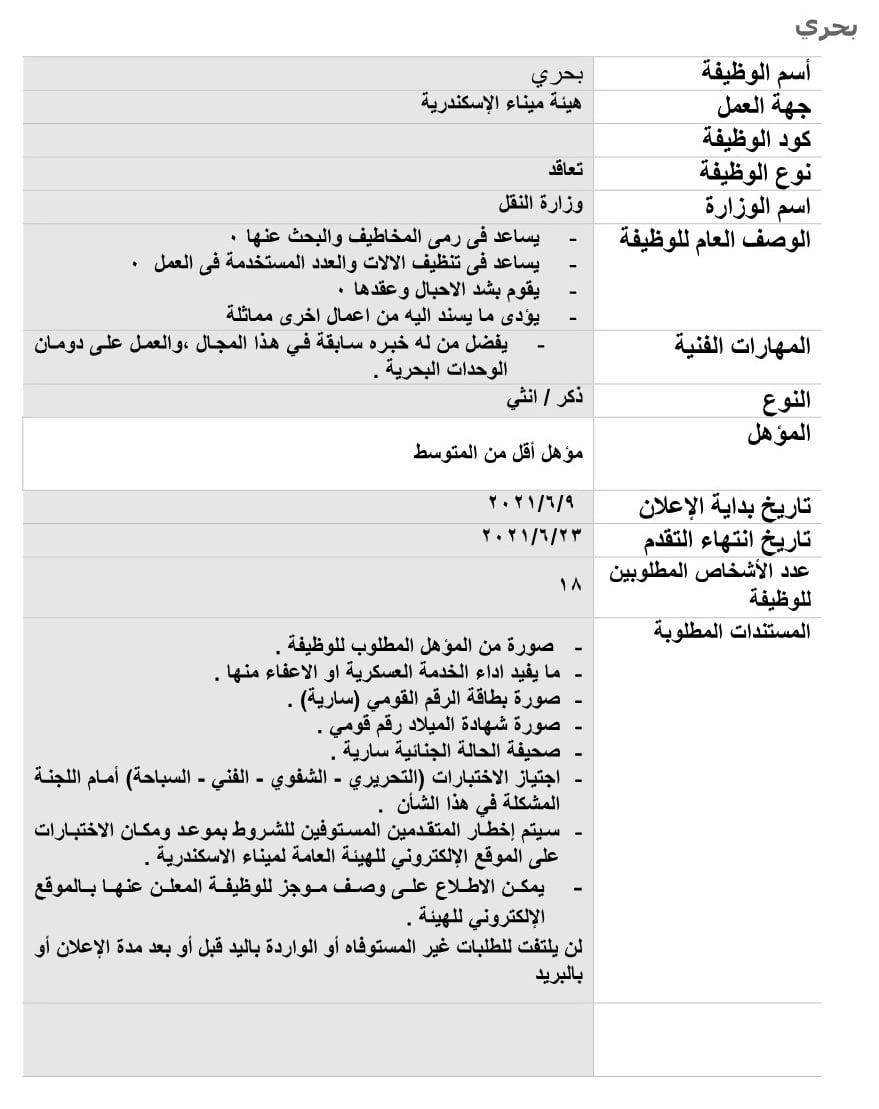 وظائف ميناء الاسكندرية 2021 وطريقة التقديم والمستندات المطلوبة 2