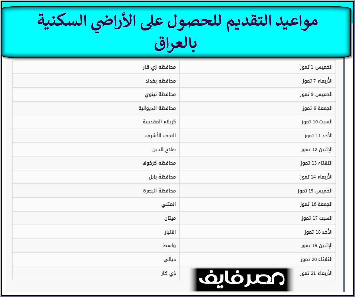 dari iq رابط الاستمارة الالكترونية لتوزيع الاراضي للمواطنين
