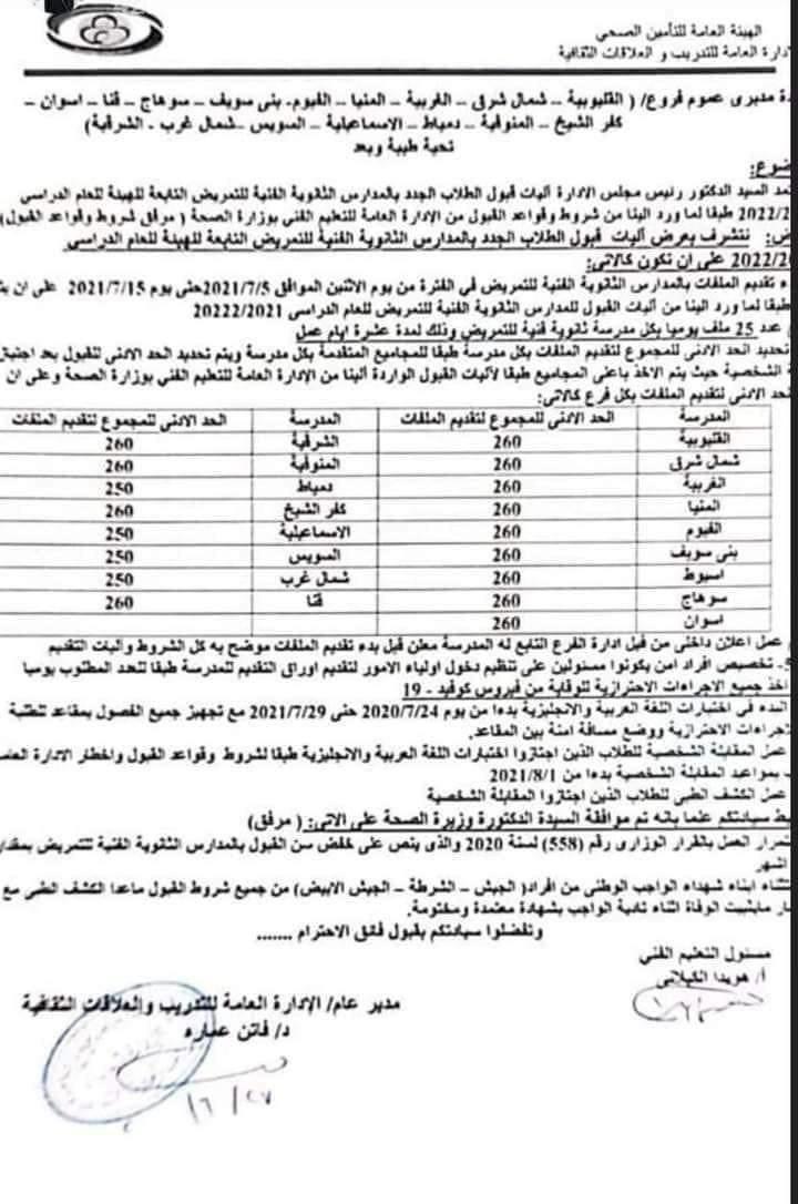 رسميًا وحتى 15 يوليو.. فتح باب التقديم في مدارس التمريض بـ17 محافظة والحد الأدنى للمجموع 2