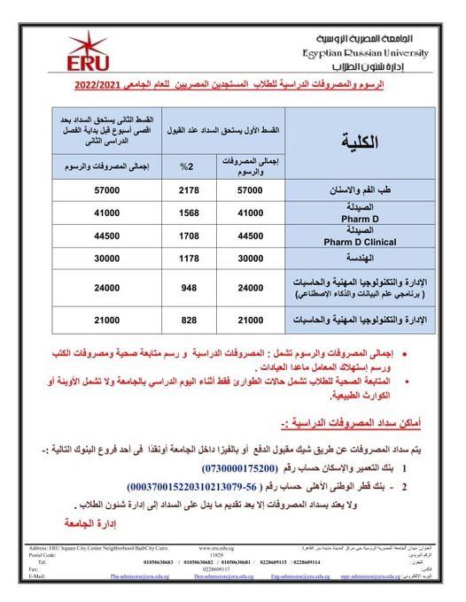 تنسيق الجامعات الخاصة والأهلية 2021 رابط القبول والمصروفات 5