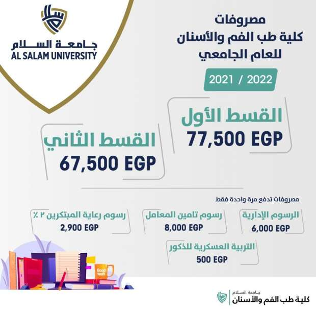 تنسيق الجامعات الخاصة والأهلية 2021 رابط القبول والمصروفات 7